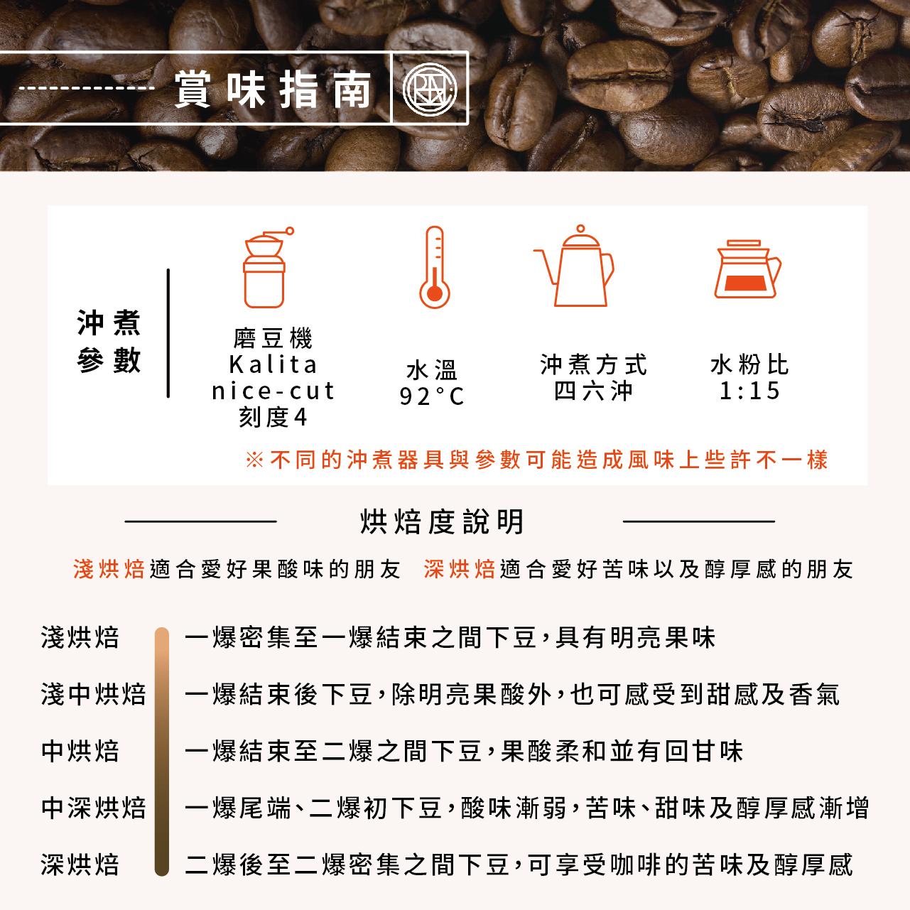 咖啡市集 手沖咖啡 沖煮方式 沖煮係數 brew coffee 精品咖啡